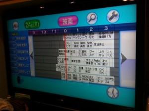 Wii テレビの友チャンネル